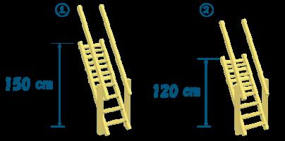 Blue rabbit modul Steps 6